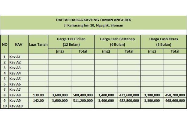 Garansi AKAD, Leglitas Siap Transaksi, Taman Anggrek 16578504