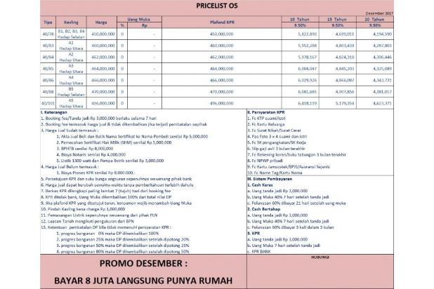 Rumah Dijual KPR TANPA DP di Sawangan 15035939