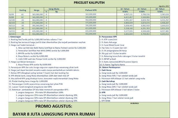 Beli Rumah Cluster di Citayam Anda Dapat DISKON 100 Jt 13853408