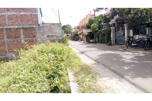 Kredit Tanah Ke Bank: Cara Paling Gampang Punya Tanah di Jogja 13244592
