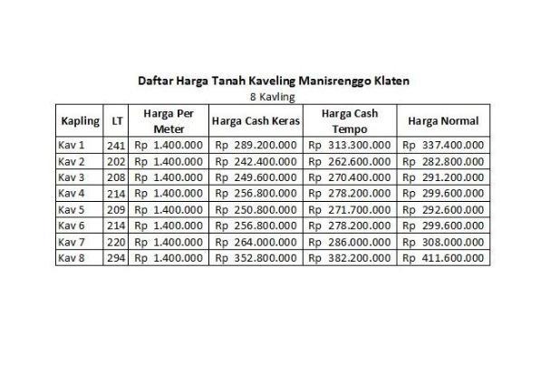 Kapling Prambanan, Ratusan Meter Ke Jl. Solo Km. 15 14371406