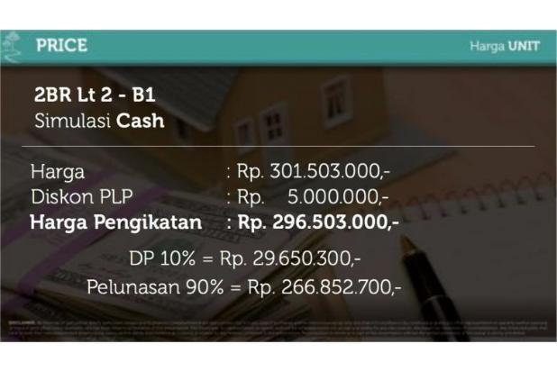 Rp118jt Apartemen Dijual