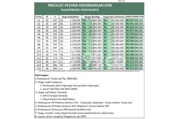 Rumah KPR TANPA DP di Krembangan, Angsuran Murah 14417662