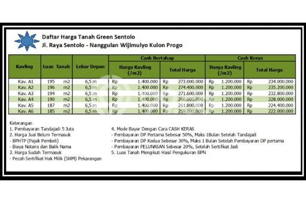 Mau Punya Rumah, Lakukan Pembelian Tanah Green Sentolo Asri 16047738