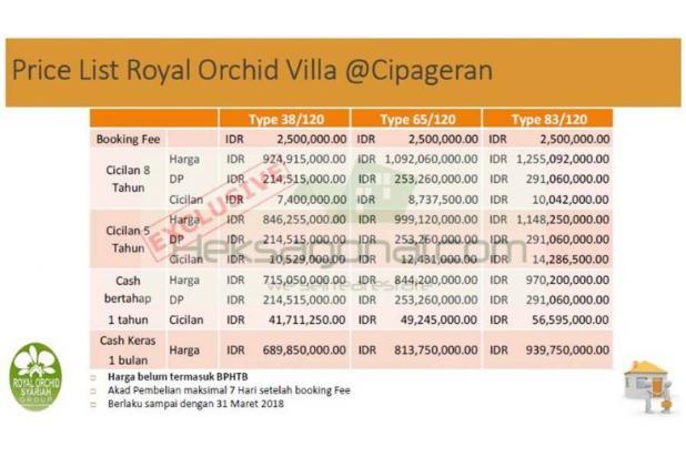 Rumah Dijual Royal Orchid Villa Jawa Barat hks6886 18778733