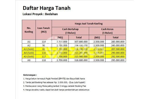 Potongan 100 Jt di Kaveling Taman Permata Sawangan 16224866