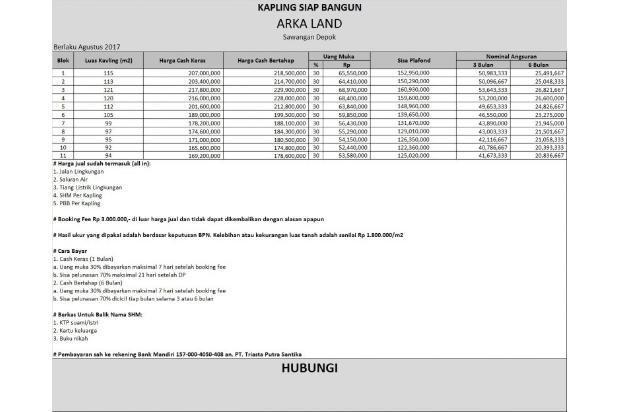 Tanah Kapling Dekat Satasiun KRl, Green Arkaland 14419184