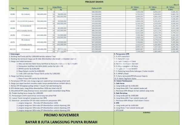 Alokasikan 8 Juta, BELI RUMAH TANPA DP Tanpa Tambahan Biaya 14417729