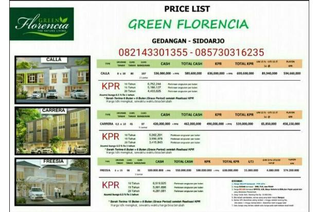 Rumah Mewah harga murah Green Florencia Aloha Sidoarjo 17710759