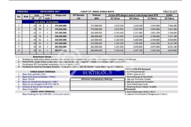 CASA ARSA CIBUBUR - DP 0 % 16594128