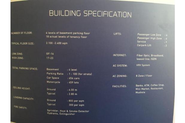 Rp131mily Ruang Kantor Dijual